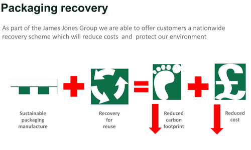 James Jones pallet evaluation and recovery service